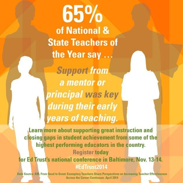 65 Percent of National and State Teachers of the Year...